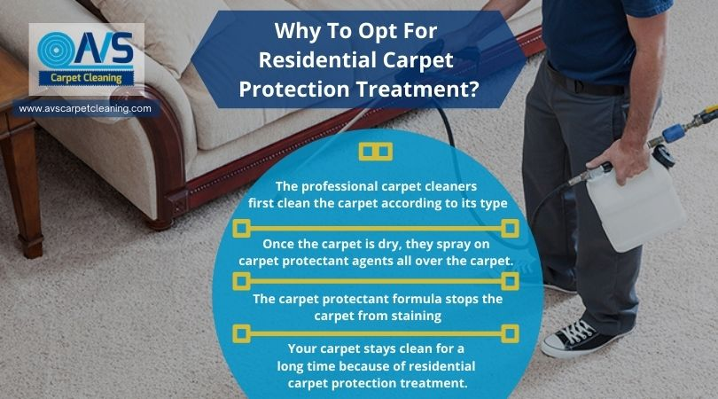 Why To Opt For Residential Carpet Protection Treatment?